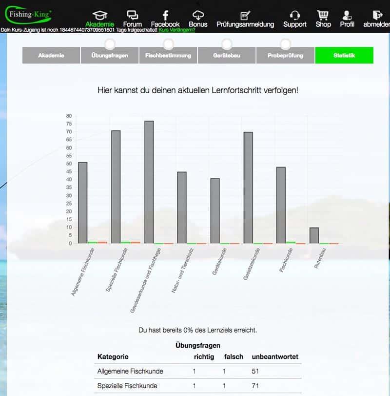 Angelschein Hamburg Angelscheinkurs Fishing King Lernfortschritt Statistik